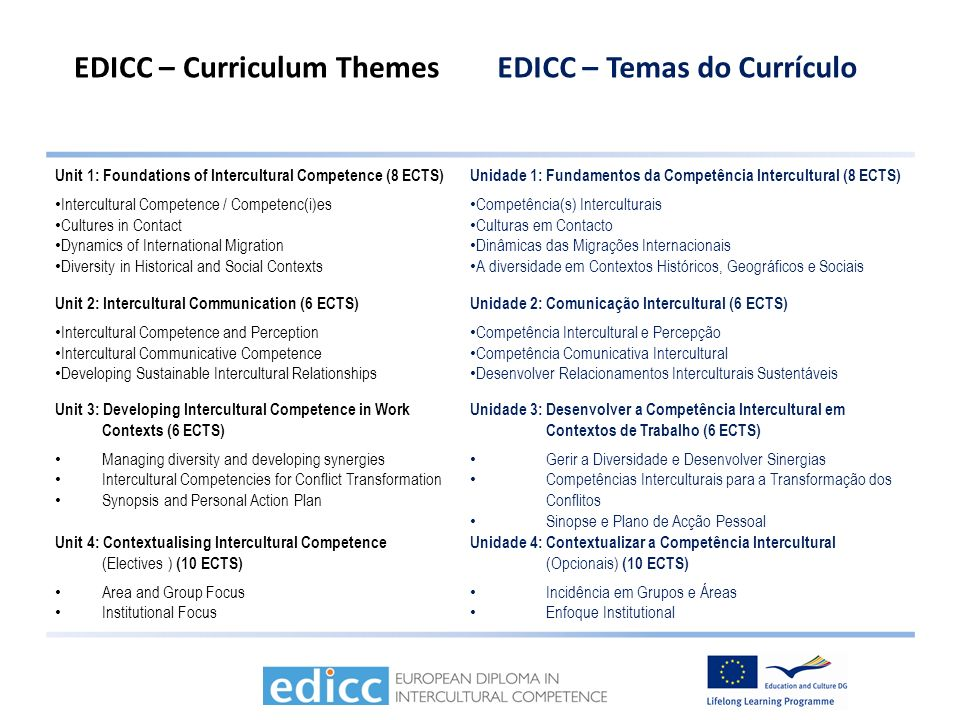 EDICC – Curriculum ThemesEDICC – Temas do Currículo Unit 1: Foundations of Intercultural Competence (8 ECTS) Intercultural Competence / Competenc(i)es Cultures in Contact Dynamics of International Migration Diversity in Historical and Social Contexts Unidade 1: Fundamentos da Competência Intercultural (8 ECTS) Competência(s) Interculturais Culturas em Contacto Dinâmicas das Migrações Internacionais A diversidade em Contextos Históricos, Geográficos e Sociais Unit 2: Intercultural Communication (6 ECTS) Intercultural Competence and Perception Intercultural Communicative Competence Developing Sustainable Intercultural Relationships Unidade 2: Comunicação Intercultural (6 ECTS) Competência Intercultural e Percepção Competência Comunicativa Intercultural Desenvolver Relacionamentos Interculturais Sustentáveis Unit 3: Developing Intercultural Competence in Work Contexts (6 ECTS) Managing diversity and developing synergies Intercultural Competencies for Conflict Transformation Synopsis and Personal Action Plan Unidade 3: Desenvolver a Competência Intercultural em Contextos de Trabalho (6 ECTS) Gerir a Diversidade e Desenvolver Sinergias Competências Interculturais para a Transformação dos Conflitos Sinopse e Plano de Acção Pessoal Unit 4: Contextualising Intercultural Competence (Electives ) (10 ECTS) Area and Group Focus Institutional Focus Unidade 4: Contextualizar a Competência Intercultural (Opcionais) (10 ECTS) Incidência em Grupos e Áreas Enfoque Institutional