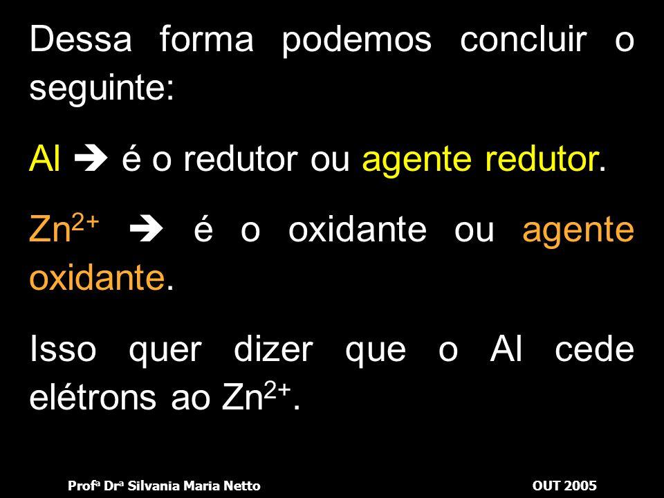 Prof a Dr a Silvania Maria NettoOUT 2005 2Al + 3Zn 2+ 3Zn + 2Al 3+ lâminaSolução Deposita-se na lâmina Passa para a solução Elétrons