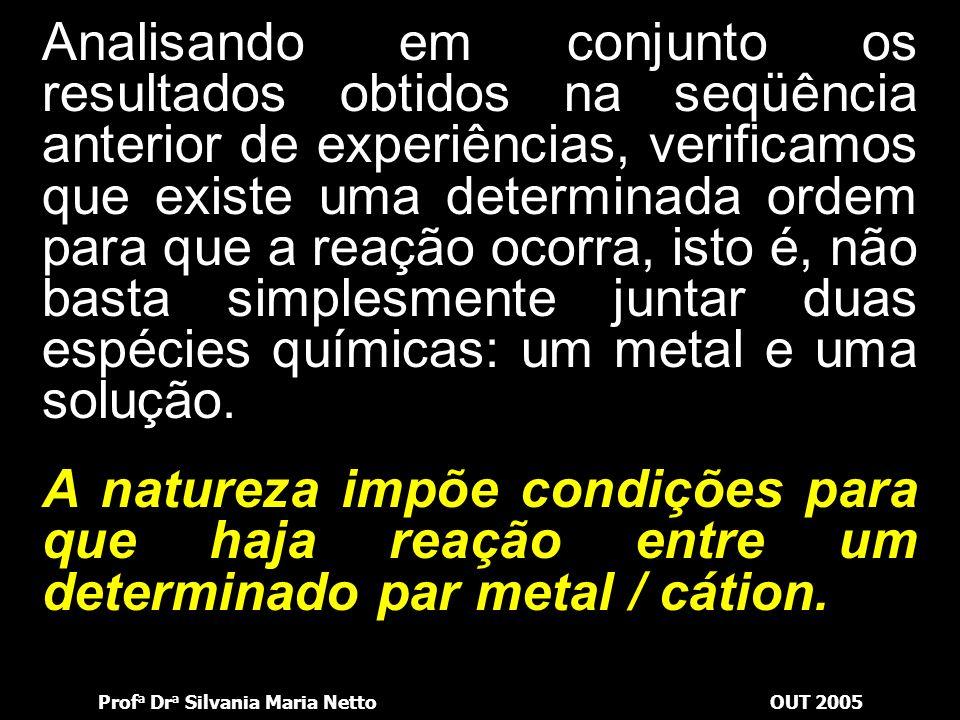 Prof a Dr a Silvania Maria NettoOUT 2005 Dessa forma podemos concluir o seguinte: Cu é o redutor ou agente redutor. Ag + é o oxidante ou agente oxidan