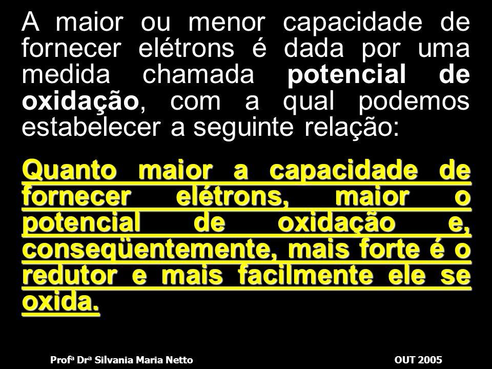 Prof a Dr a Silvania Maria NettoOUT 2005 O receptor de elétrons é chamado oxidante ou agente oxidante. Quanto maior a facilidade em receber elétrons,