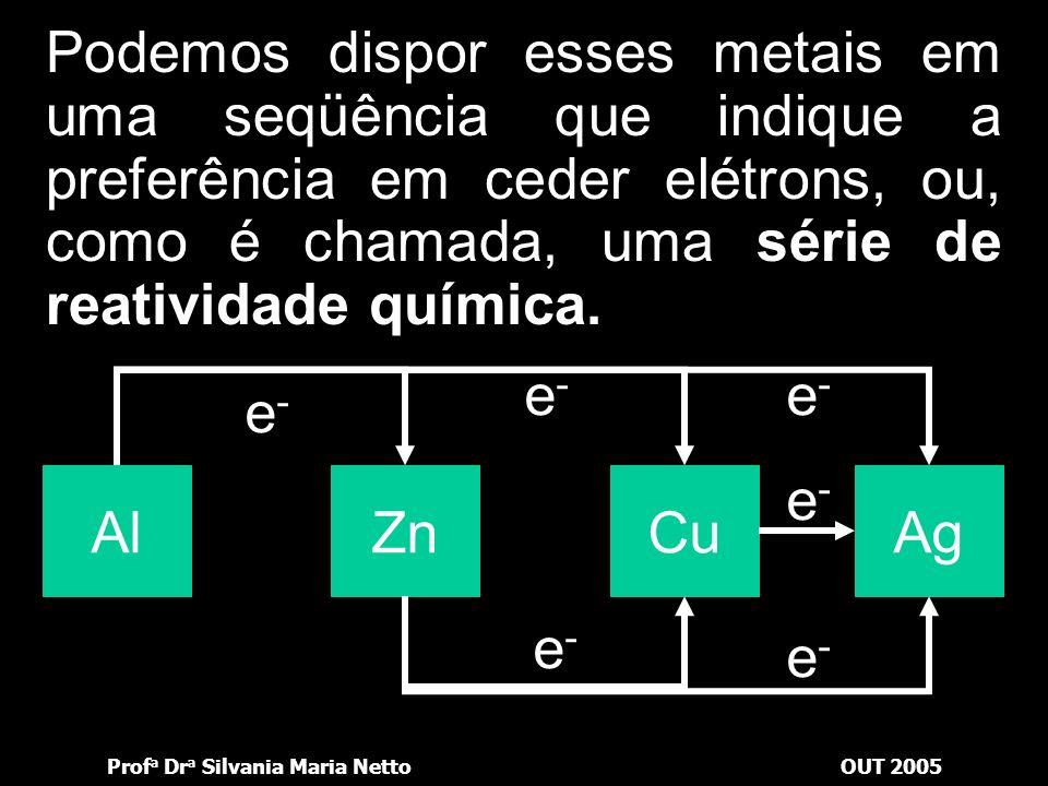 Prof a Dr a Silvania Maria NettoOUT 2005 A maior ou menor capacidade de receber elétrons é dada por uma medida chamada potencial de redução, com a qua