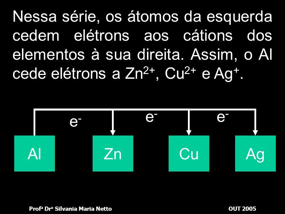 Prof a Dr a Silvania Maria NettoOUT 2005 Podemos dispor esses metais em uma seqüência que indique a preferência em ceder elétrons, ou, como é chamada,