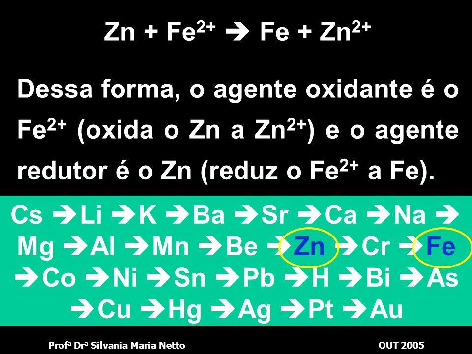 Prof a Dr a Silvania Maria NettoOUT 2005 Cs Li K Ba Sr Ca Na Mg Al Mn Be Zn Cr Fe Co Ni Sn Pb H Bi As Cu Hg Ag Pt Au Zn + Fe 2+ Fe + Zn 2+ Examinando