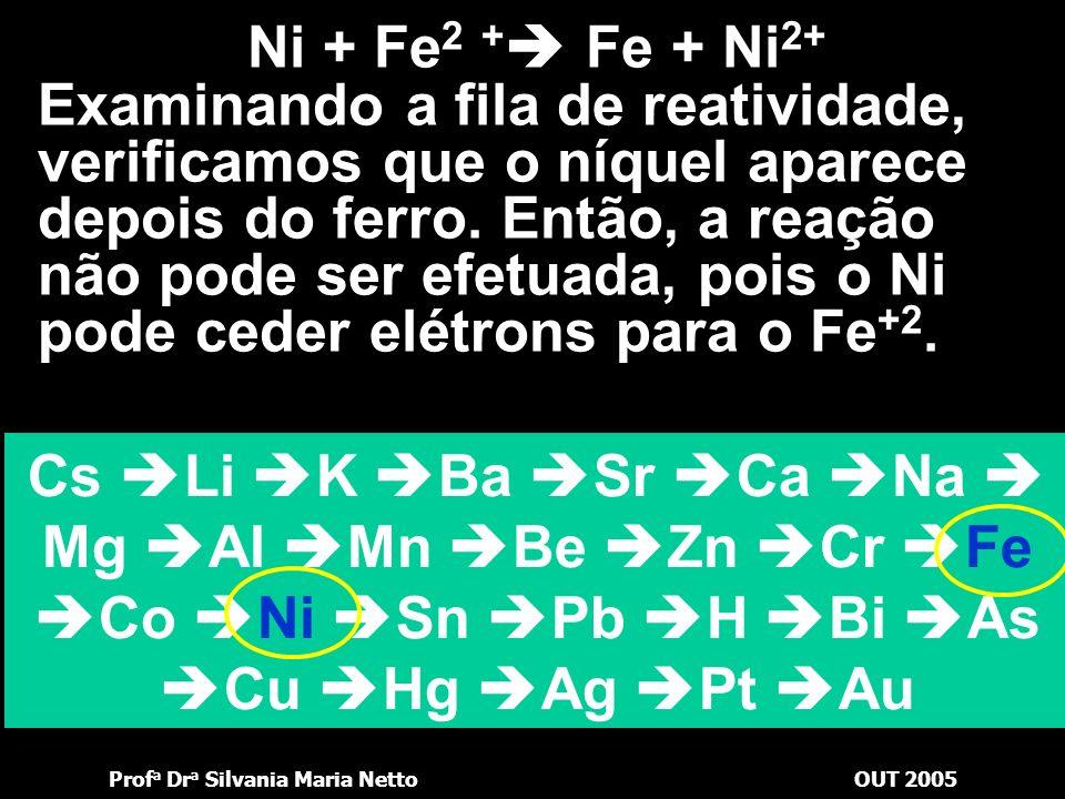 Prof a Dr a Silvania Maria NettoOUT 2005 Cs Li K Ba Sr Ca Na Mg Al Mn Be Zn Cr Fe Co Ni Sn Pb H Bi As Cu Hg Ag Pt Au Dada a equação, descobrir se ela