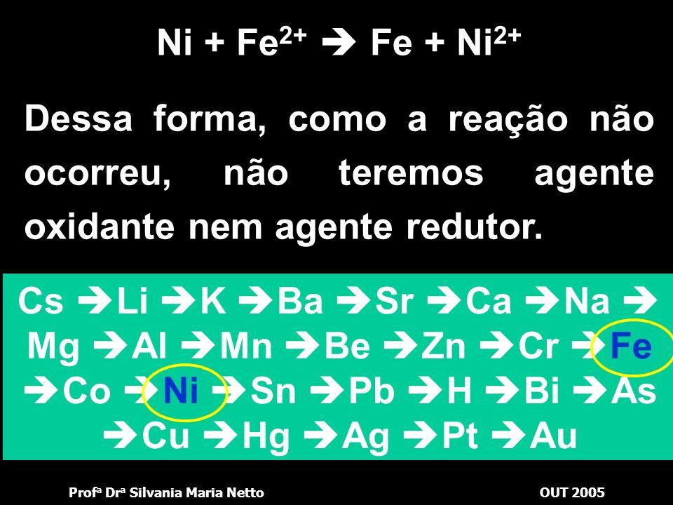 Prof a Dr a Silvania Maria NettoOUT 2005 Cs Li K Ba Sr Ca Na Mg Al Mn Be Zn Cr Fe Co Ni Sn Pb H Bi As Cu Hg Ag Pt Au Ni + Fe 2 + Fe + Ni 2+ Examinando