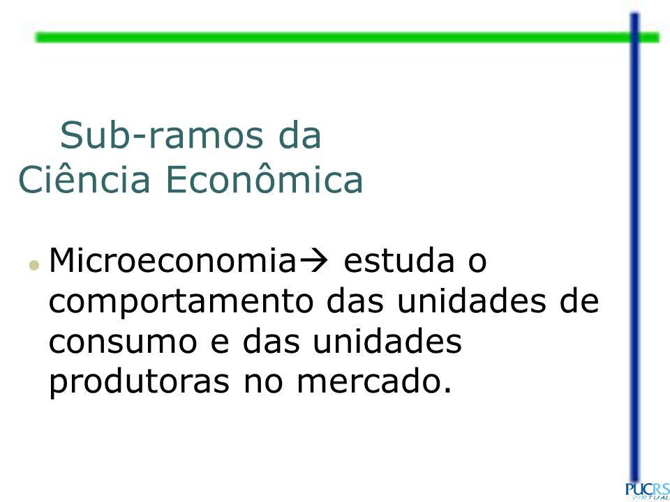 Sub-ramos da Ciência Econômica Microeconomia estuda o comportamento das unidades de consumo e das unidades produtoras no mercado.