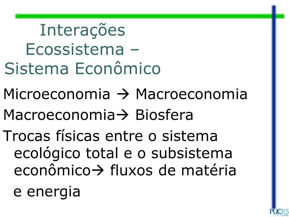 Interações Ecossistema – Sistema Econômico Microeconomia Macroeconomia Macroeconomia Biosfera Trocas físicas entre o sistema ecológico total e o subsi