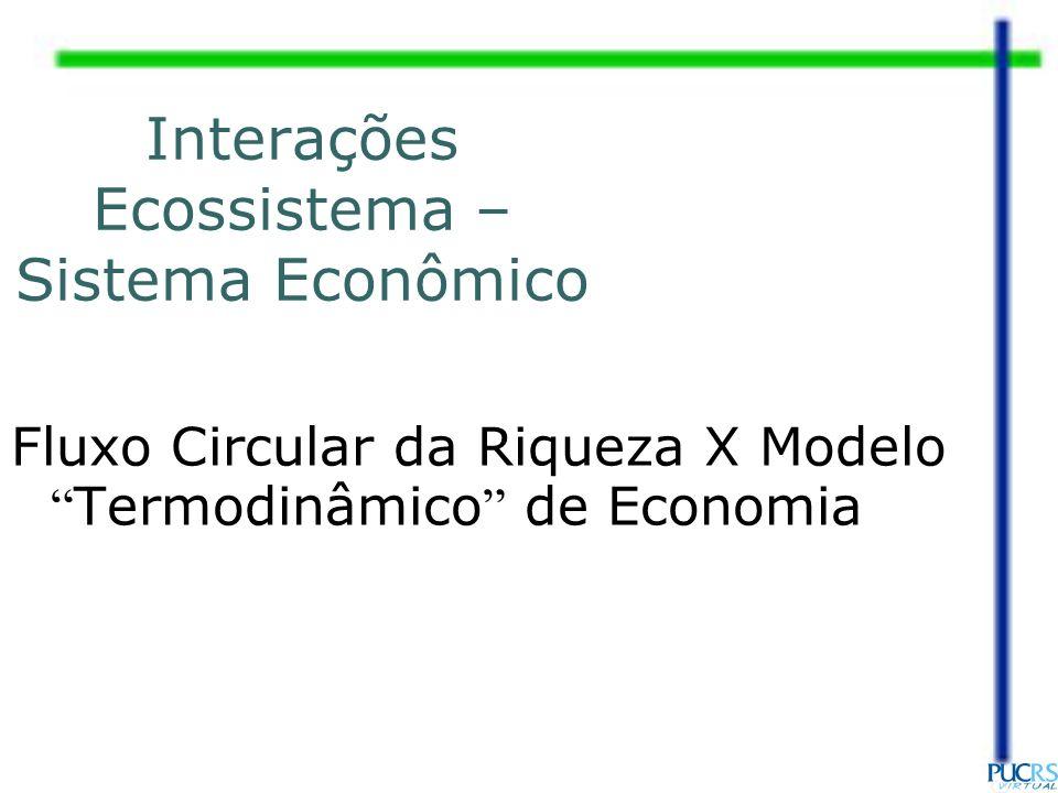 Interações Ecossistema – Sistema Econômico Fluxo Circular da Riqueza X Modelo Termodinâmico de Economia