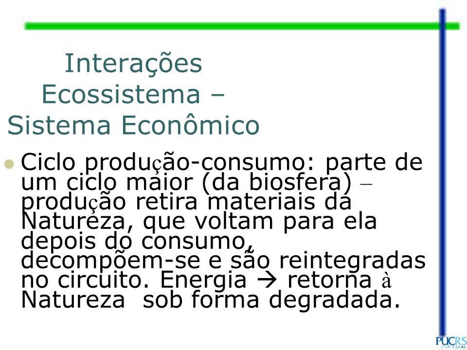 Interações Ecossistema – Sistema Econômico Ciclo produ ç ão-consumo: parte de um ciclo maior (da biosfera) – produ ç ão retira materiais da Natureza,
