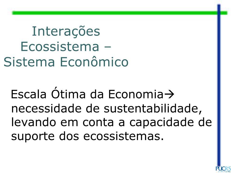Interações Ecossistema – Sistema Econômico Escala Ótima da Economia necessidade de sustentabilidade, levando em conta a capacidade de suporte dos ecos