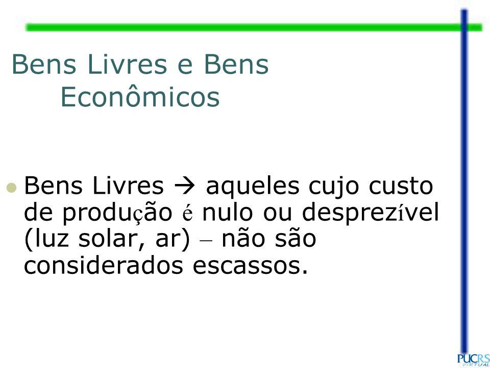 Bens Livres e Bens Econômicos Bens Livres aqueles cujo custo de produ ç ão é nulo ou desprez í vel (luz solar, ar) – não são considerados escassos.