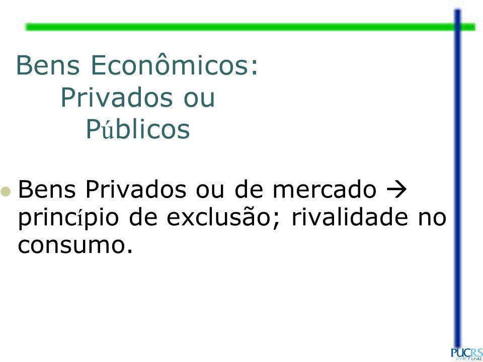Bens Econômicos: Privados ou P ú blicos Bens Privados ou de mercado princ í pio de exclusão; rivalidade no consumo.