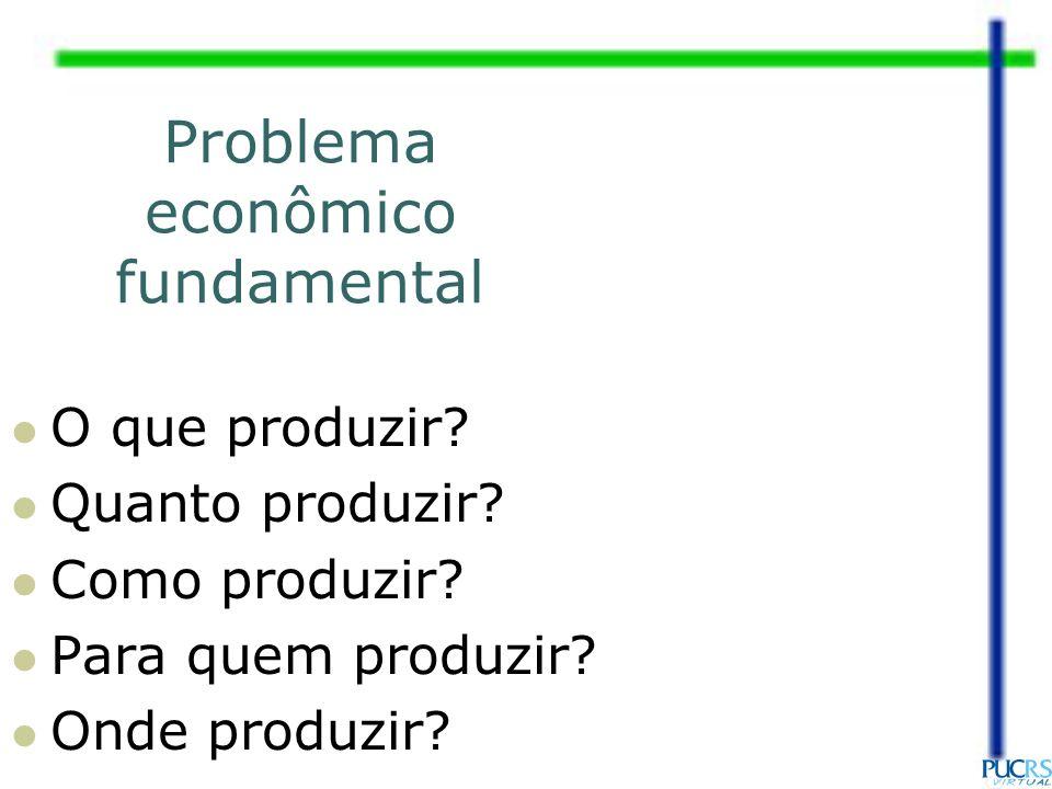Problema econômico fundamental O que produzir? Quanto produzir? Como produzir? Para quem produzir? Onde produzir?