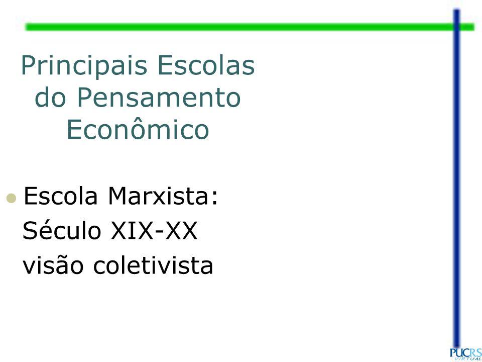 Principais Escolas do Pensamento Econômico Escola Marxista: Século XIX-XX visão coletivista
