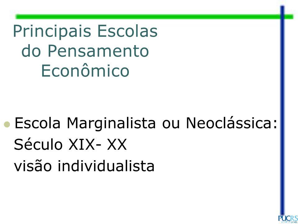 Principais Escolas do Pensamento Econômico Escola Marginalista ou Neoclássica: Século XIX- XX visão individualista