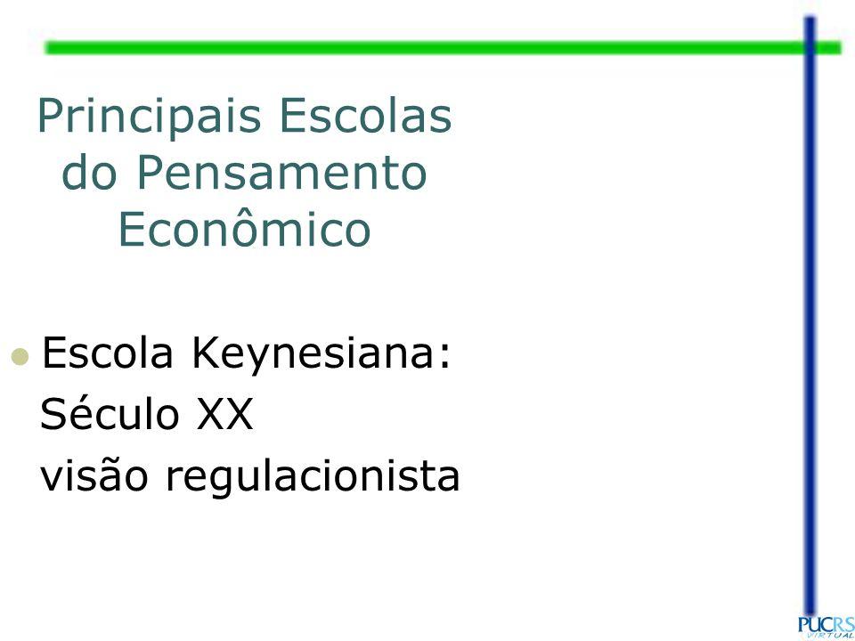 Principais Escolas do Pensamento Econômico Escola Keynesiana: Século XX visão regulacionista