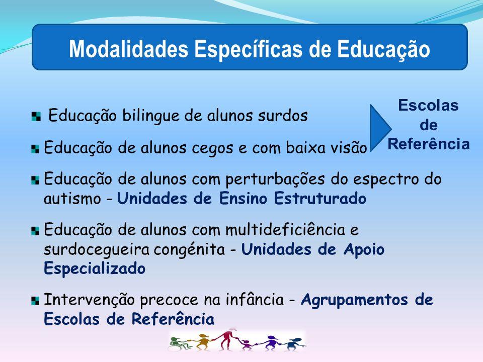 Destinatários: Alunos com NEE de carácter permanente que estejam impedidos de adquirir as aprendizagens e competências definidas no currículo (com Cur