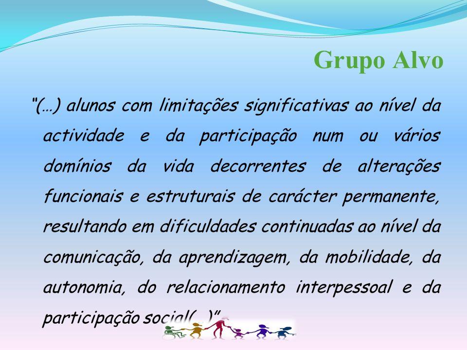 Combate à discriminação e exclusão social; Participação dos pais; Confidencialidade da informação; Dever do sigilo de toda a comunidade educativa; Pri