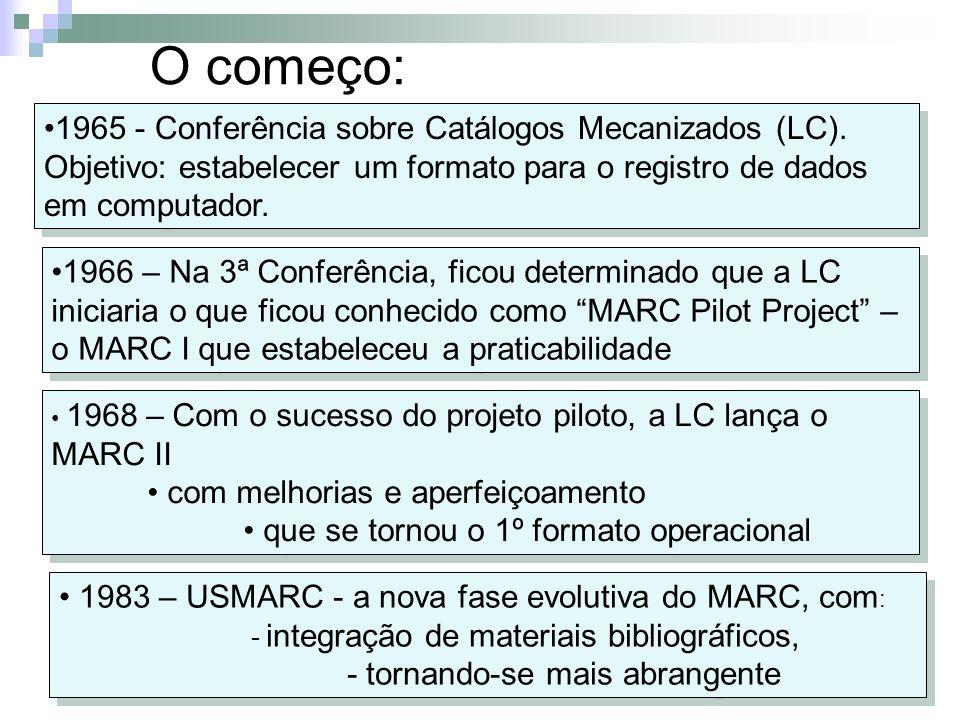 O começo: 1965 - Conferência sobre Catálogos Mecanizados (LC). Objetivo: estabelecer um formato para o registro de dados em computador. 1966 – Na 3ª C