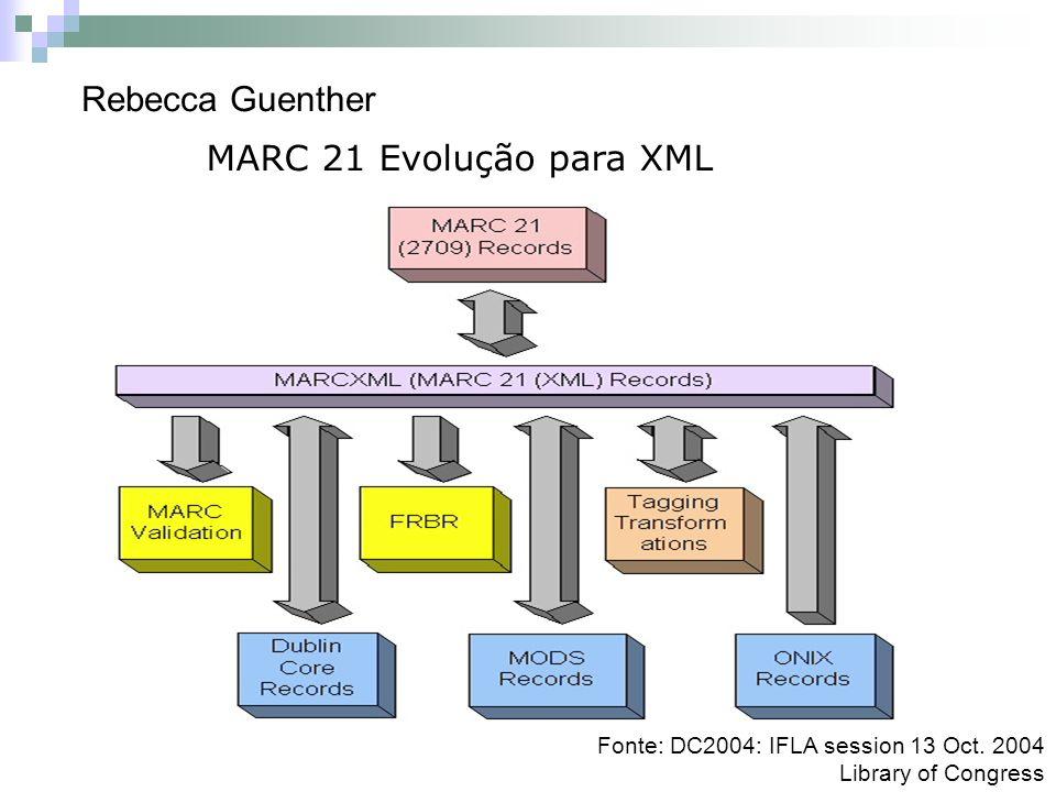 MARC 21 Evolução para XML Fonte: DC2004: IFLA session 13 Oct. 2004 Library of Congress Rebecca Guenther