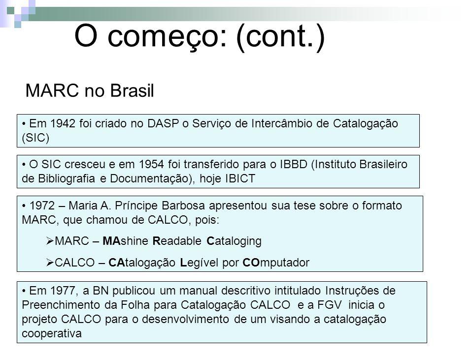 O começo: (cont.) MARC no Brasil Em 1942 foi criado no DASP o Serviço de Intercâmbio de Catalogação (SIC) O SIC cresceu e em 1954 foi transferido para