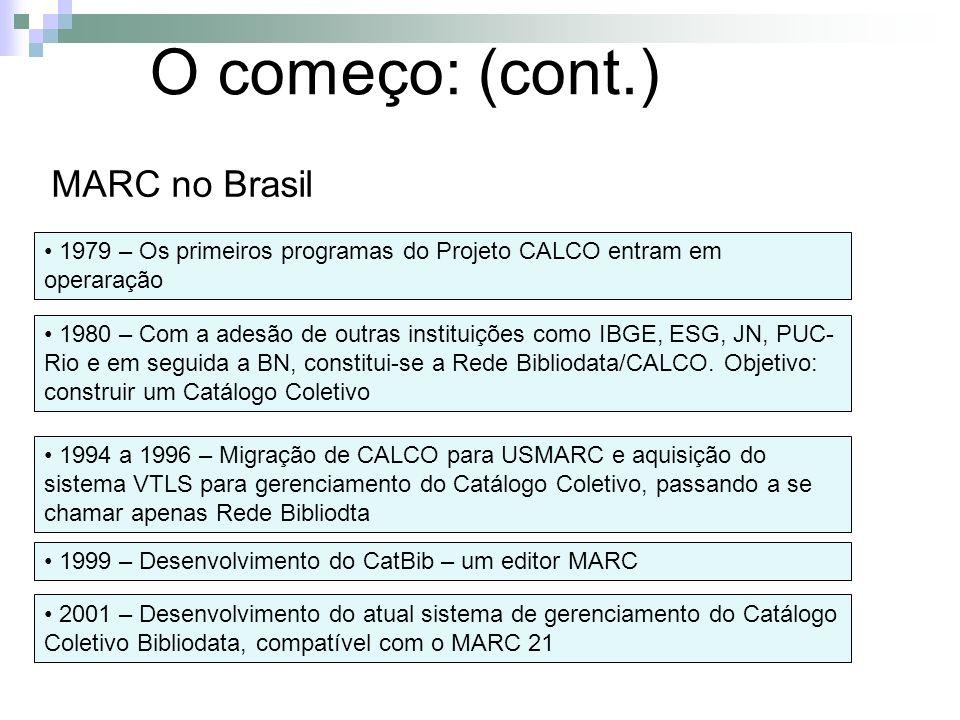 O começo: (cont.) MARC no Brasil 1979 – Os primeiros programas do Projeto CALCO entram em operaração 1980 – Com a adesão de outras instituições como I
