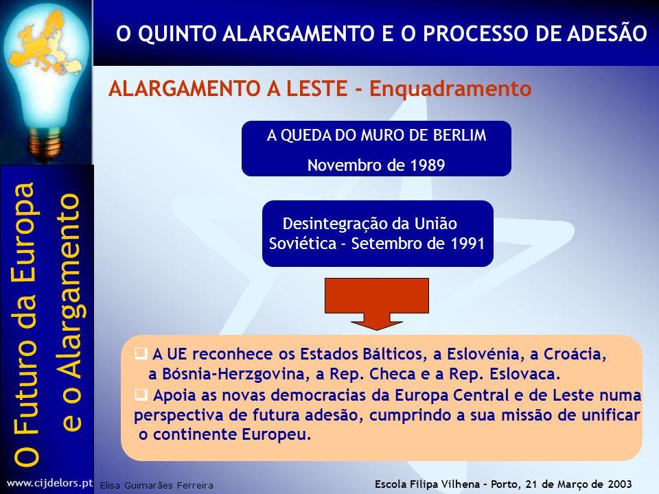 O Futuro da Europa Elisa Guimarães Ferreira e o Alargamento www.cijdelors.pt Escola Filipa Vilhena – Porto, 21 de Março de 2003 Ø Chipre Ø Eslovénia ØEstónia ØHungria ØPolónia ØRep.