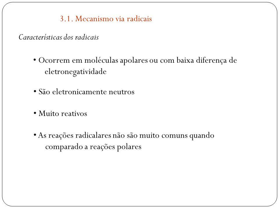 3.1. Mecanismo via radicais Características dos radicais São eletronicamente neutros Muito reativos As reações radicalares não são muito comuns quando