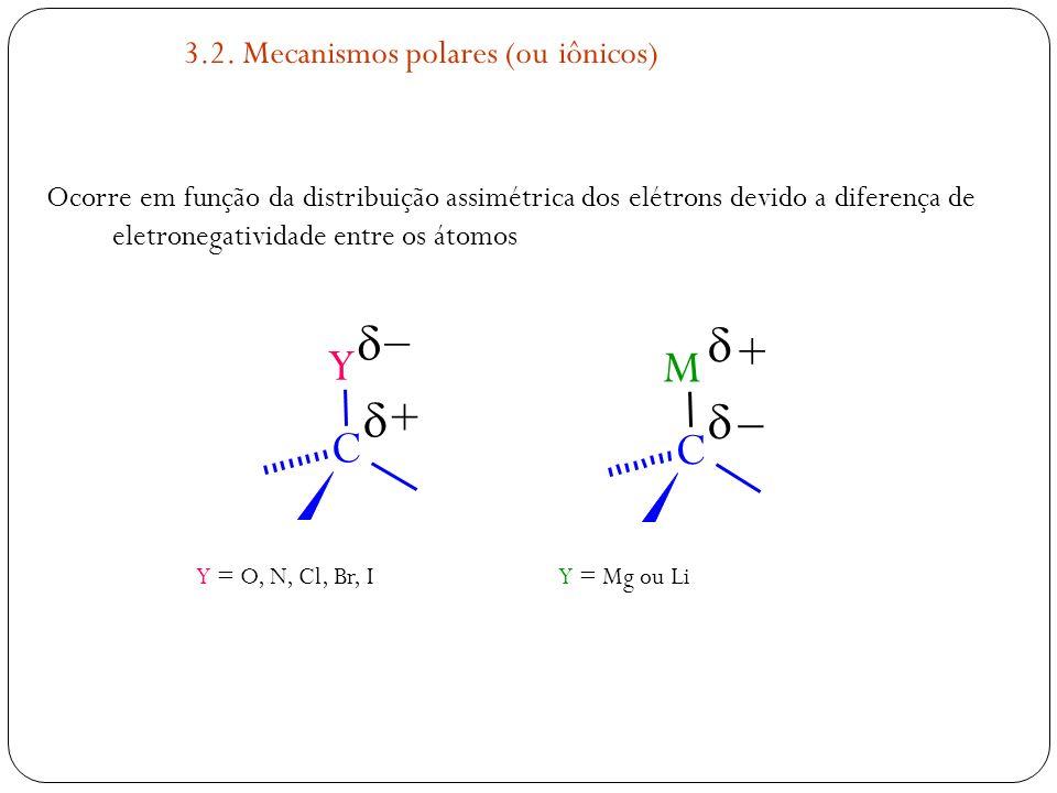 3.2. Mecanismos polares (ou iônicos) C Y + _ Y = O, N, Cl, Br, I C M _ + Y = Mg ou Li Ocorre em função da distribuição assimétrica dos elétrons devido