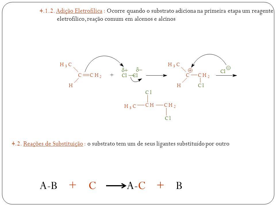 4.1.2. Adição Eletrofílica : Ocorre quando o substrato adiciona na primeira etapa um reagente eletrofílico, reação comum em alcenos e alcinos + Cl H 2