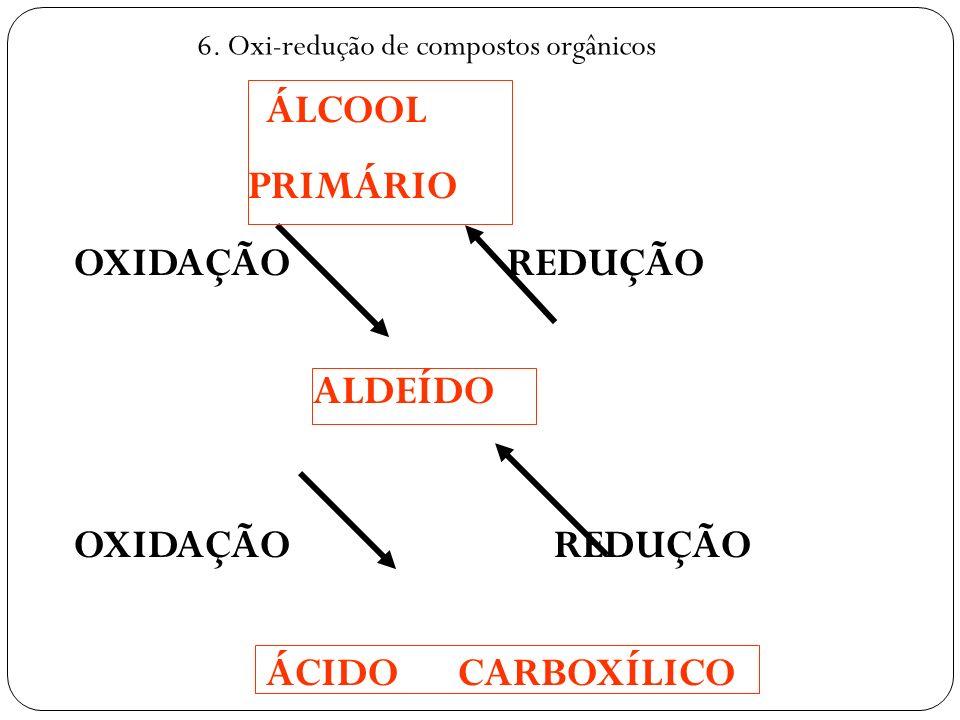 ÁLCOOL PRIMÁRIO OXIDAÇÃO REDUÇÃO ALDEÍDO OXIDAÇÃO REDUÇÃO ÁCIDOCARBOXÍLICO 6. Oxi-redução de compostos orgânicos