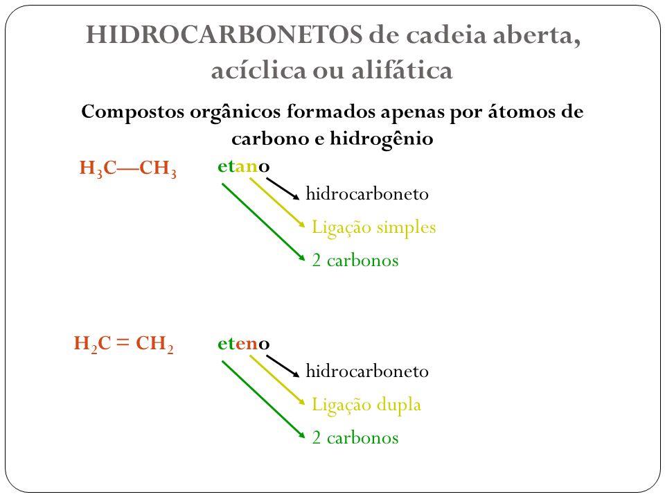 HIDROCARBONETOS de cadeia aberta, acíclica ou alifática Compostos orgânicos formados apenas por átomos de carbono e hidrogênio H 3 CCH 3 etano hidroca