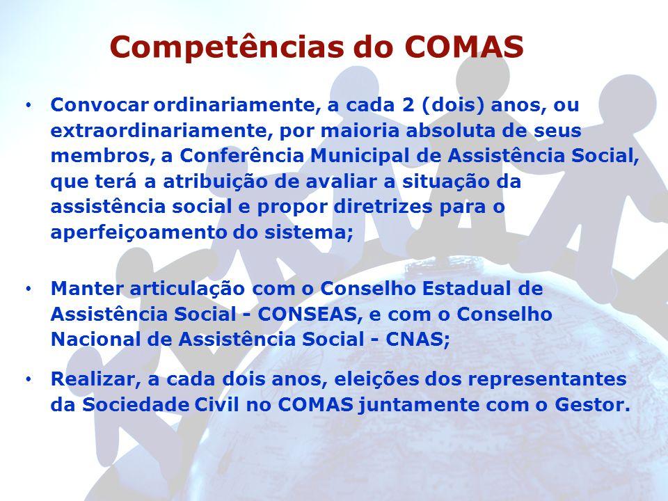 Competências do COMAS Convocar ordinariamente, a cada 2 (dois) anos, ou extraordinariamente, por maioria absoluta de seus membros, a Conferência Munic