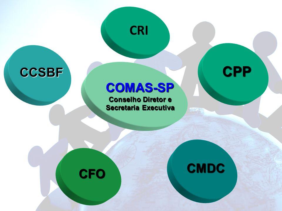 CCSBF CFO CPP CMDC COMAS-SP Conselho Diretor e Secretaria Executiva CRI