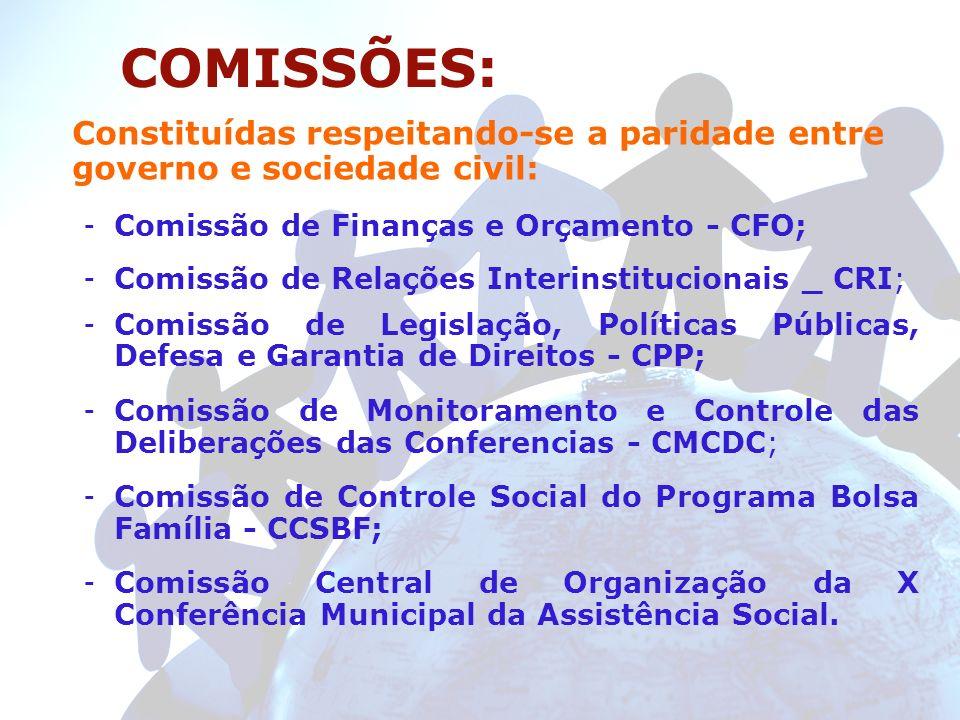 COMISSÕES: Constituídas respeitando-se a paridade entre governo e sociedade civil: - Comissão de Finanças e Orçamento - CFO; - Comissão de Relações In