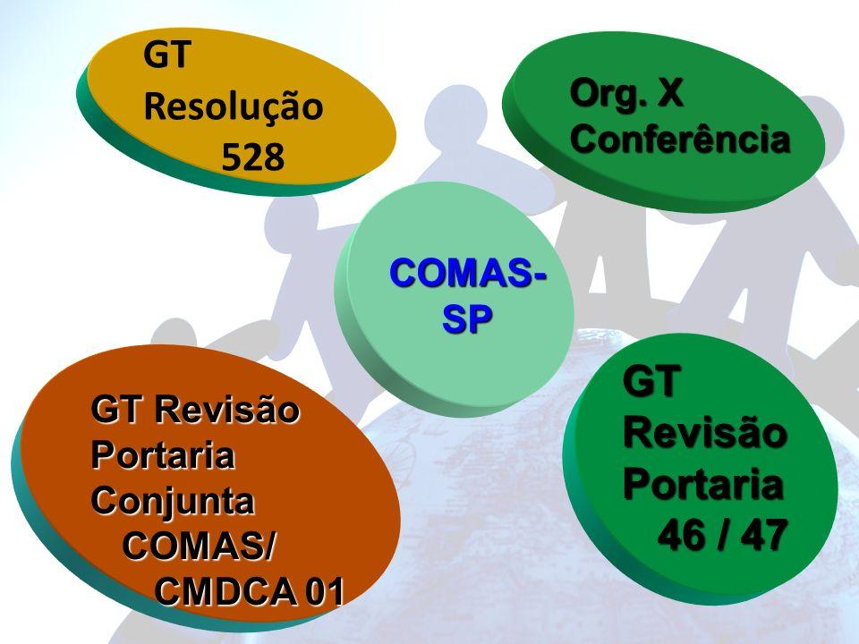 GT Revisão Portaria Conjunta COMAS/ COMAS/ CMDCA 01 CMDCA 01 GT Revisão Portaria 46 / 47 46 / 47 COMAS- SP GT Resolução 528 Org. X Conferência