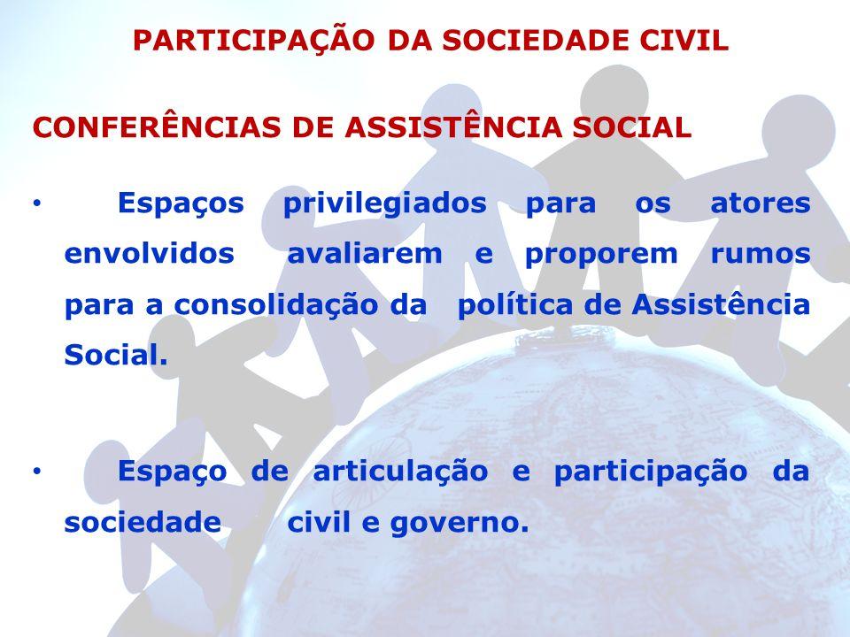 CONFERÊNCIAS DE ASSISTÊNCIA SOCIAL Espaços privilegiados para os atores envolvidos avaliarem e proporem rumos para a consolidação da política de Assis