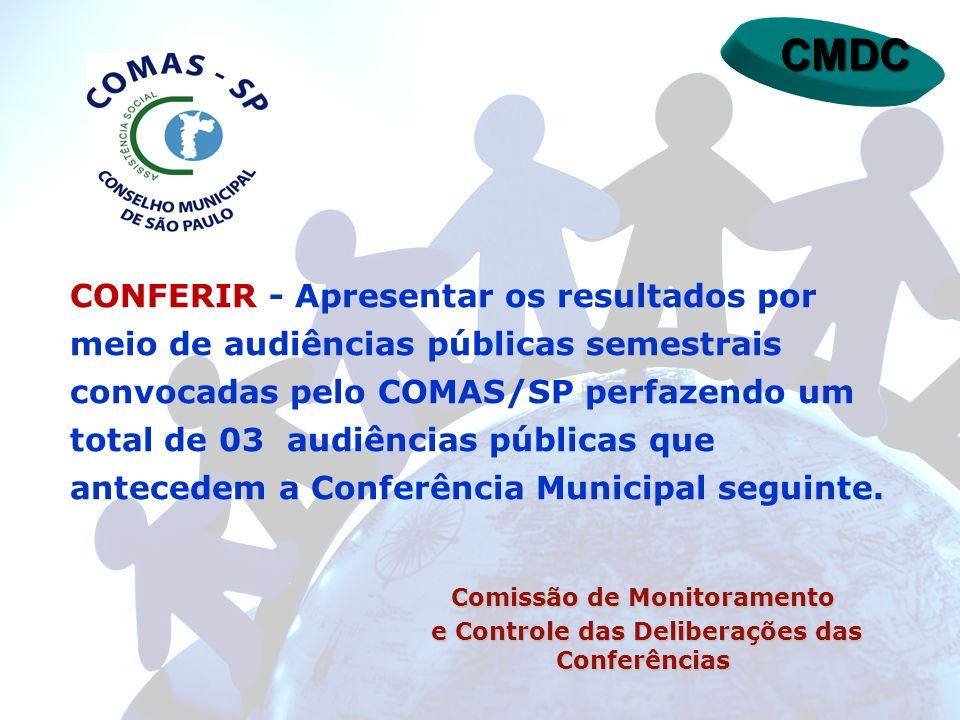Comissão de Monitoramento e Controle das Deliberações das Conferências e Controle das Deliberações das Conferências CMDC CONFERIR - Apresentar os resu