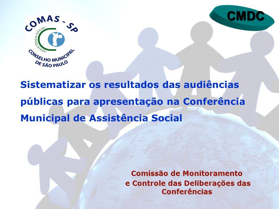 CMDC Sistematizar os resultados das audiências públicas para apresentação na Conferência Municipal de Assistência Social Comissão de Monitoramento e C