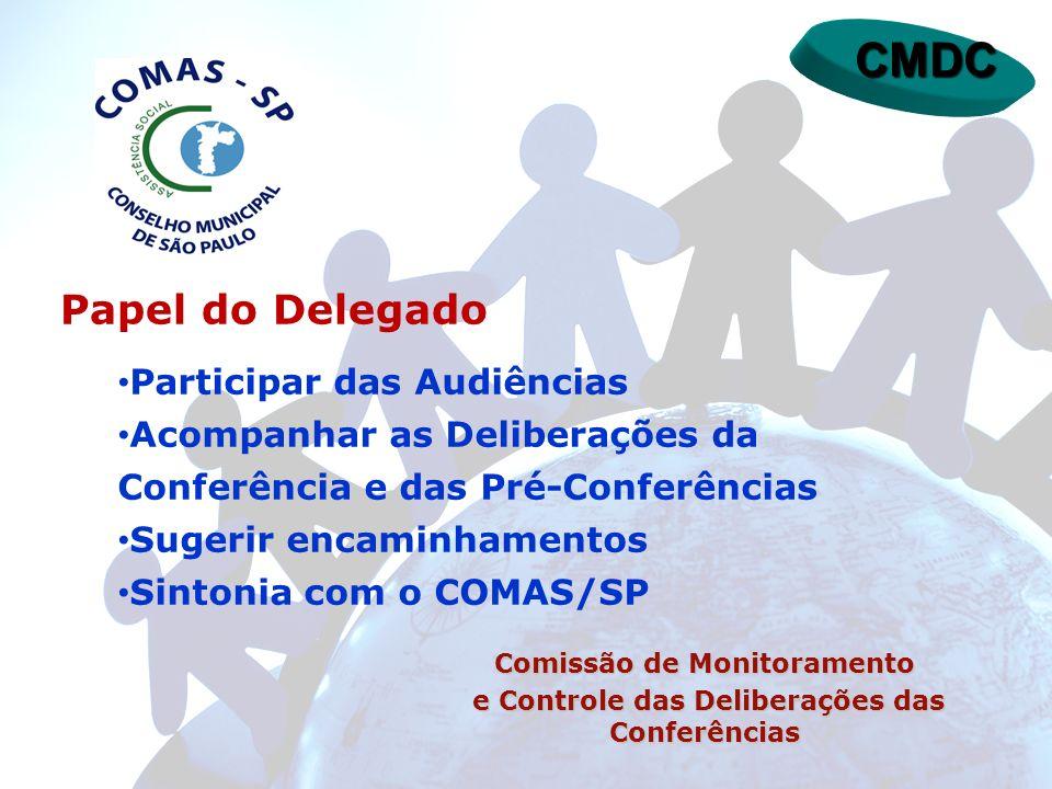CMDC Participar das Audiências Acompanhar as Deliberações da Conferência e das Pré-Conferências Sugerir encaminhamentos Sintonia com o COMAS/SP Comiss