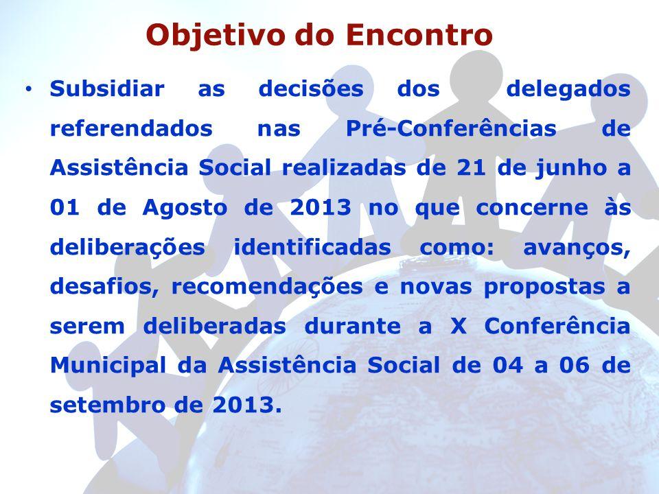 Proposta dos Encontros Realizar encontros de 03 horas (09h00 às 12h00) ou das (14h00 às 17h00) com os delegados à X Conferência Municipal da Assistência Social – Poder Público e Sociedade Civil.