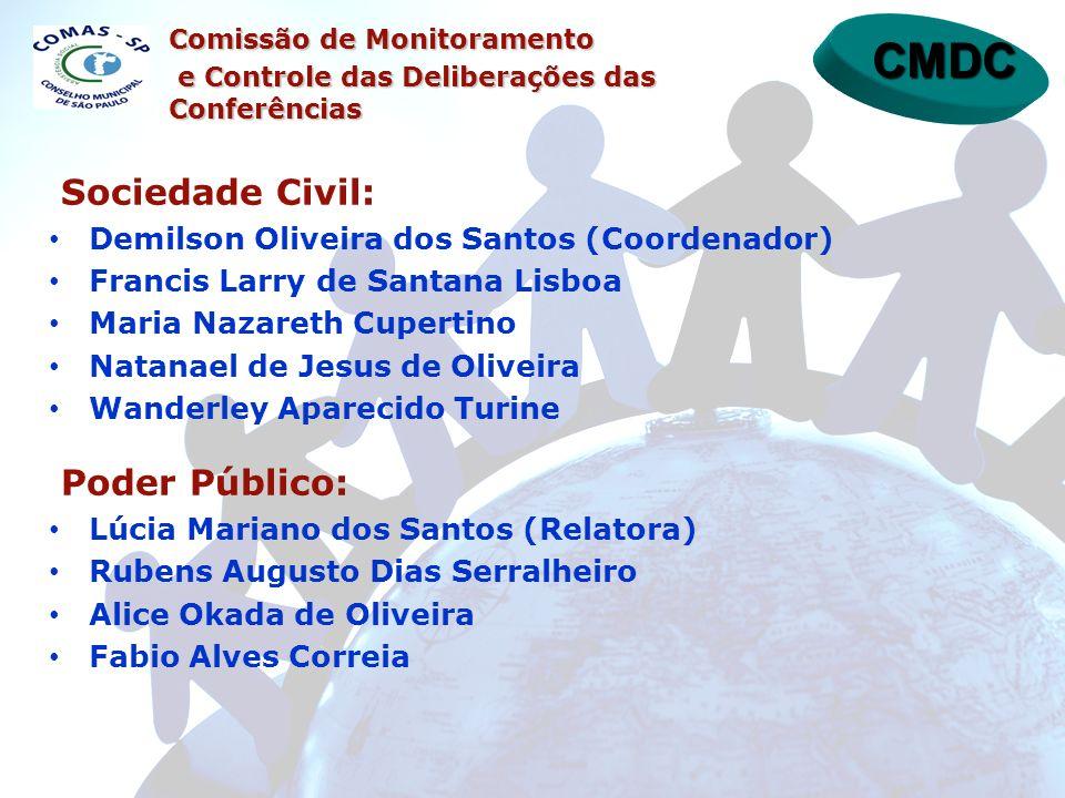 Sociedade Civil: Demilson Oliveira dos Santos (Coordenador) Francis Larry de Santana Lisboa Maria Nazareth Cupertino Natanael de Jesus de Oliveira Wan