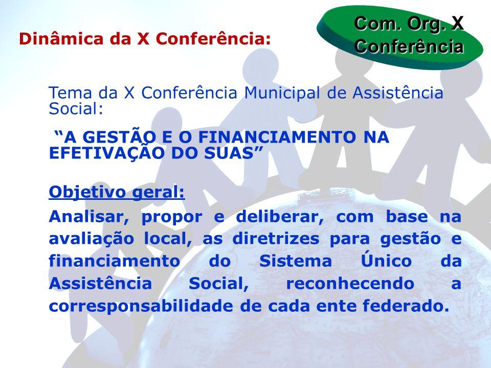 Com. Org. X Conferência Dinâmica da X Conferência: Tema da X Conferência Municipal de Assistência Social: A GESTÃO E O FINANCIAMENTO NA EFETIVAÇÃO DO
