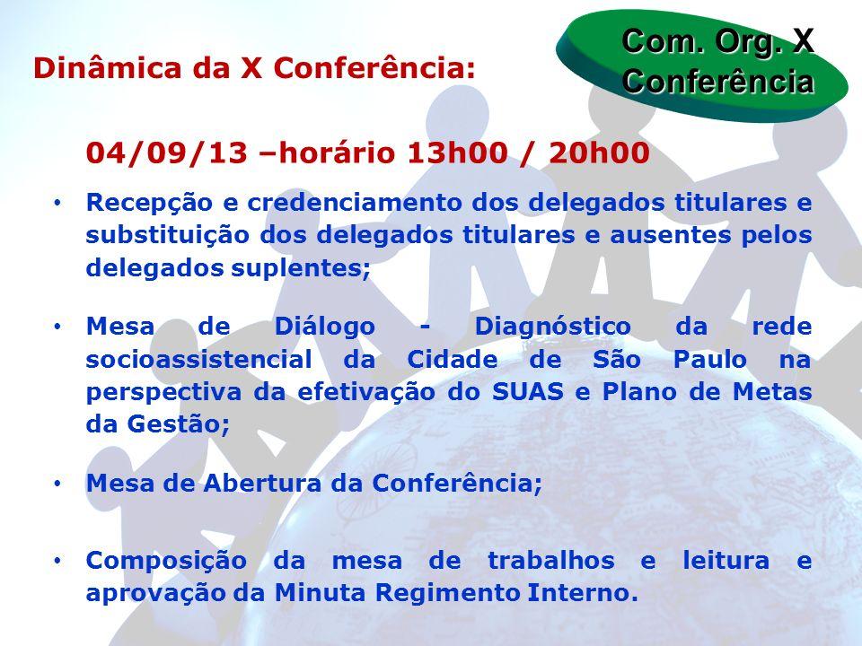 Com. Org. X Conferência Dinâmica da X Conferência: 04/09/13 –horário 13h00 / 20h00 Recepção e credenciamento dos delegados titulares e substituição do