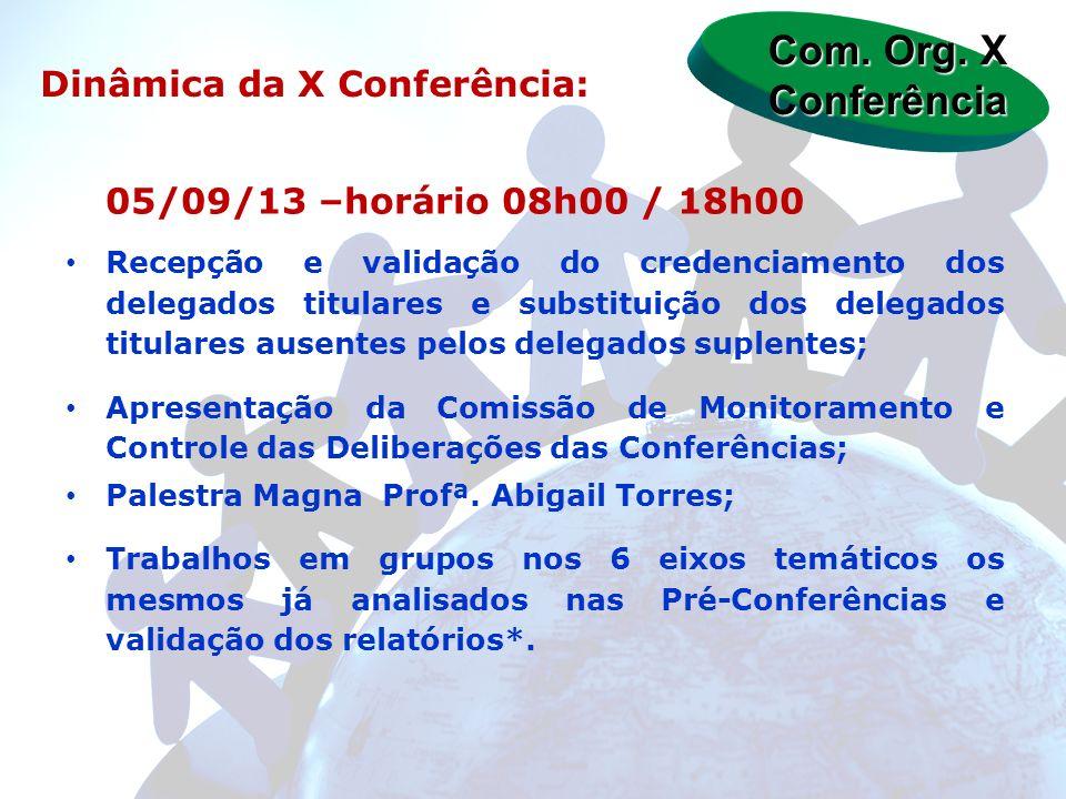 Com. Org. X Conferência Dinâmica da X Conferência: 05/09/13 –horário 08h00 / 18h00 Recepção e validação do credenciamento dos delegados titulares e su