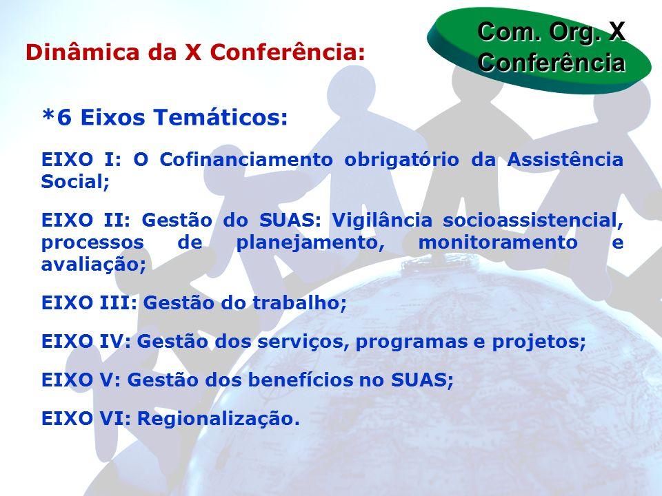 Com. Org. X Conferência Dinâmica da X Conferência: *6 Eixos Temáticos: EIXO I: O Cofinanciamento obrigatório da Assistência Social; EIXO II: Gestão do