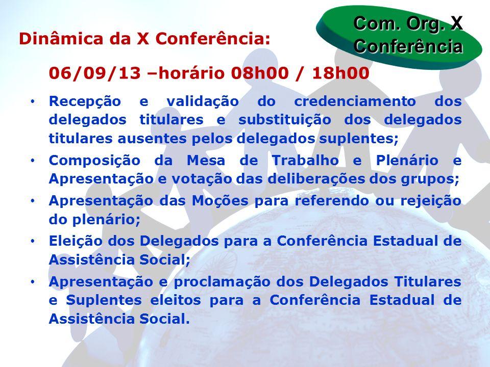 Com. Org. X Conferência Dinâmica da X Conferência: 06/09/13 –horário 08h00 / 18h00 Recepção e validação do credenciamento dos delegados titulares e su