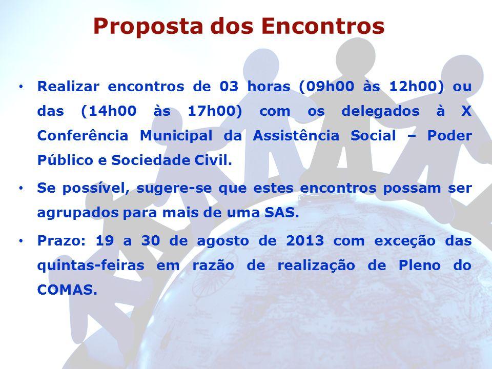 Proposta dos Encontros Realizar encontros de 03 horas (09h00 às 12h00) ou das (14h00 às 17h00) com os delegados à X Conferência Municipal da Assistênc