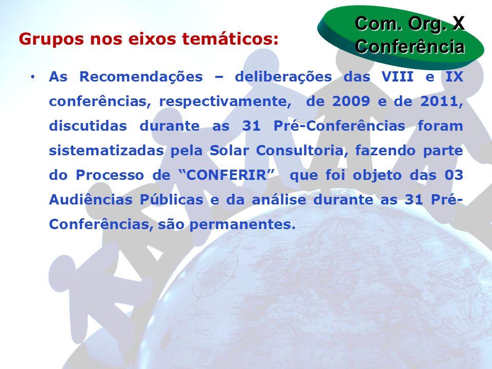 As Recomendações – deliberações das VIII e IX conferências, respectivamente, de 2009 e de 2011, discutidas durante as 31 Pré-Conferências foram sistem