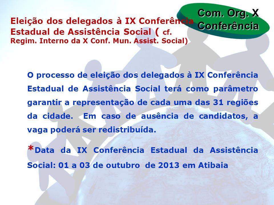 O processo de eleição dos delegados à IX Conferência Estadual de Assistência Social terá como parâmetro garantir a representação de cada uma das 31 re